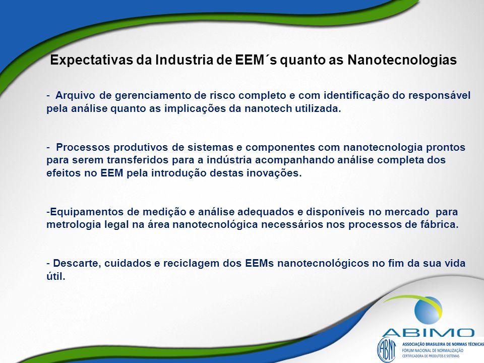 Expectativas da Industria de EEM´s quanto as Nanotecnologias