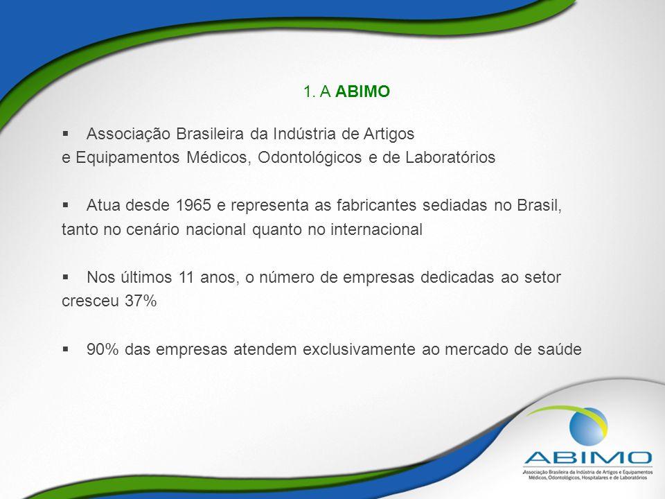 1. A ABIMO Associação Brasileira da Indústria de Artigos. e Equipamentos Médicos, Odontológicos e de Laboratórios.