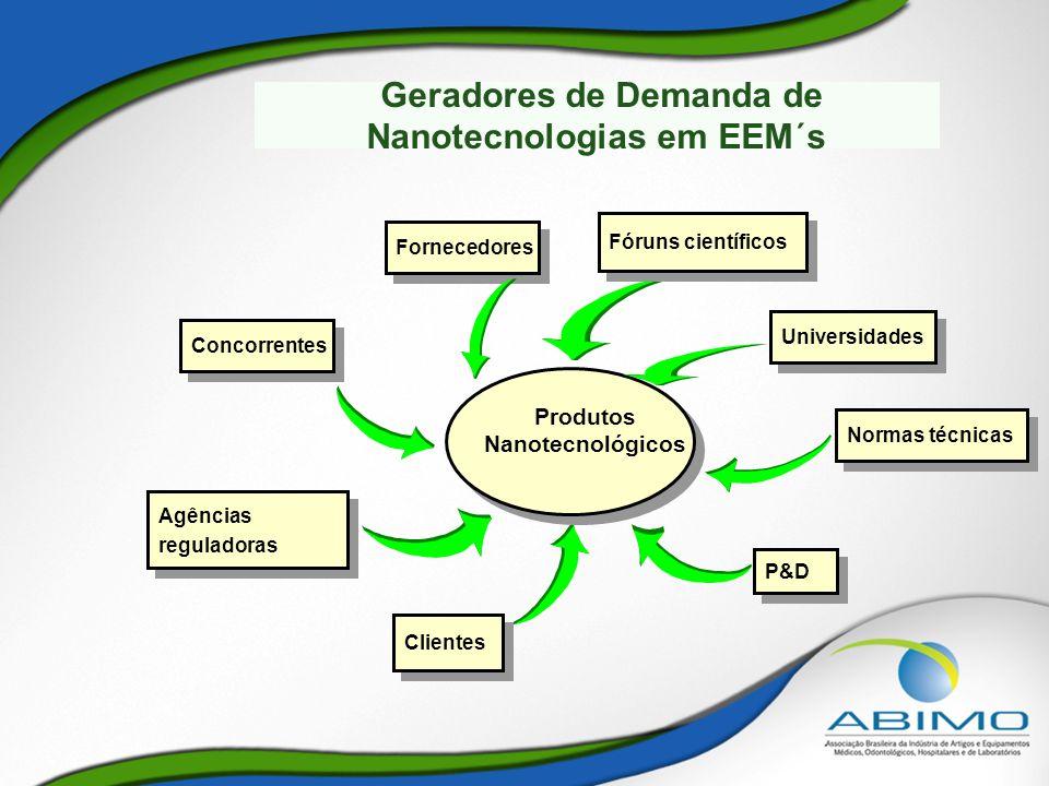Geradores de Demanda de Nanotecnologias em EEM´s