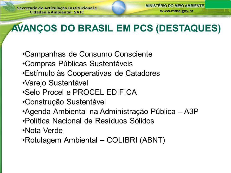 AVANÇOS DO BRASIL EM PCS (DESTAQUES)