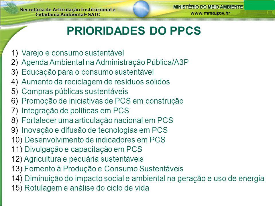 PRIORIDADES DO PPCS Varejo e consumo sustentável