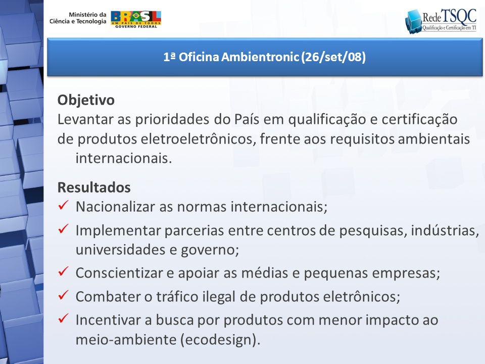1ª Oficina Ambientronic (26/set/08)
