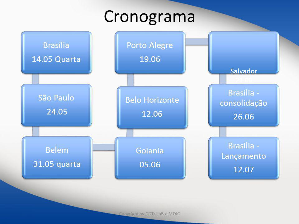 Cronograma Salvador 21.06 Copyright by CDT/UnB e MDIC 14.05 Quarta