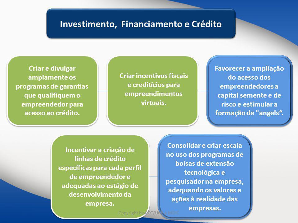 Investimento, Financiamento e Crédito Educação e Capacitação