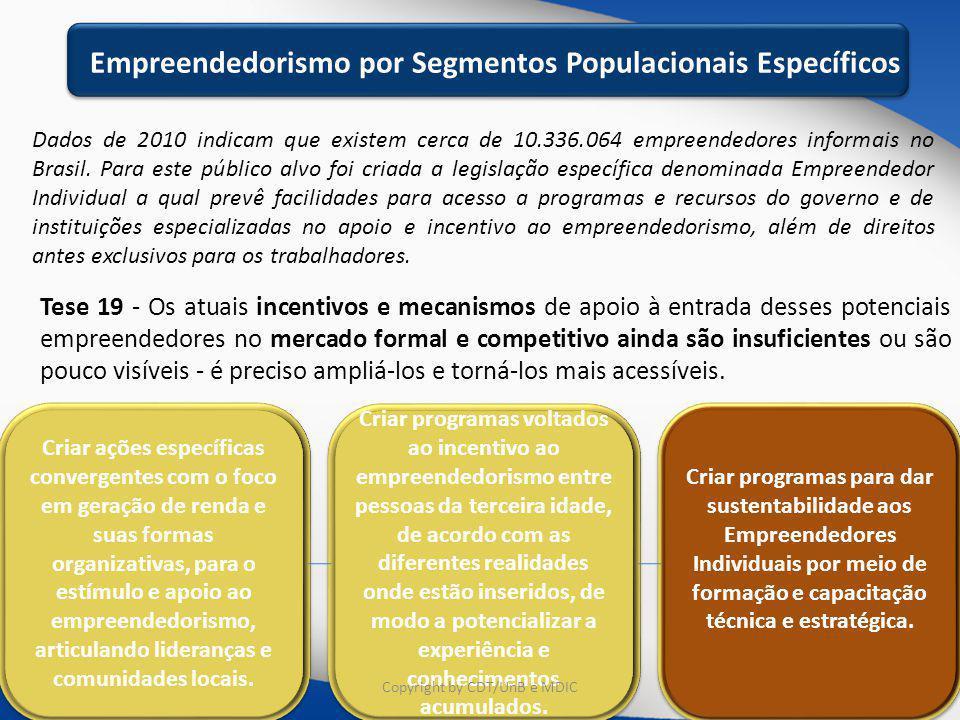 Empreendedorismo por Segmentos Populacionais Específicos
