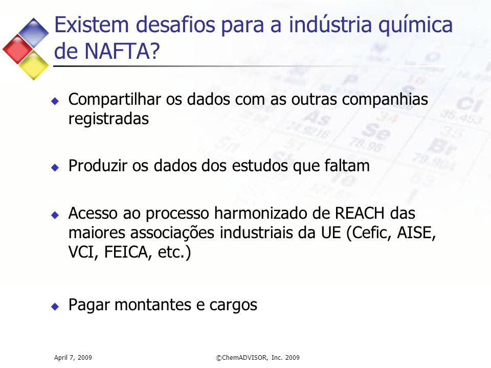 Existem desafios para a indústria química de NAFTA