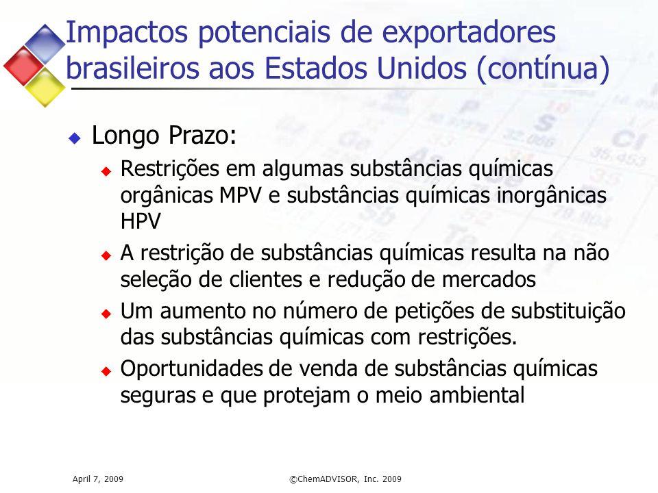 Impactos potenciais de exportadores brasileiros aos Estados Unidos (contínua)