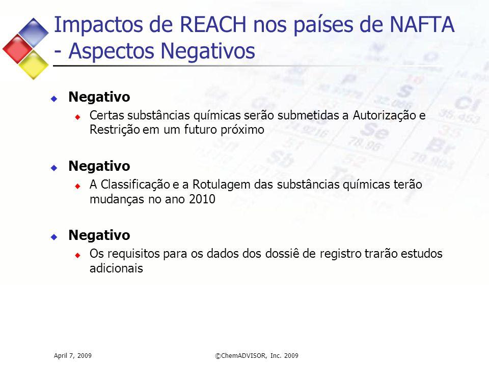 Impactos de REACH nos países de NAFTA - Aspectos Negativos