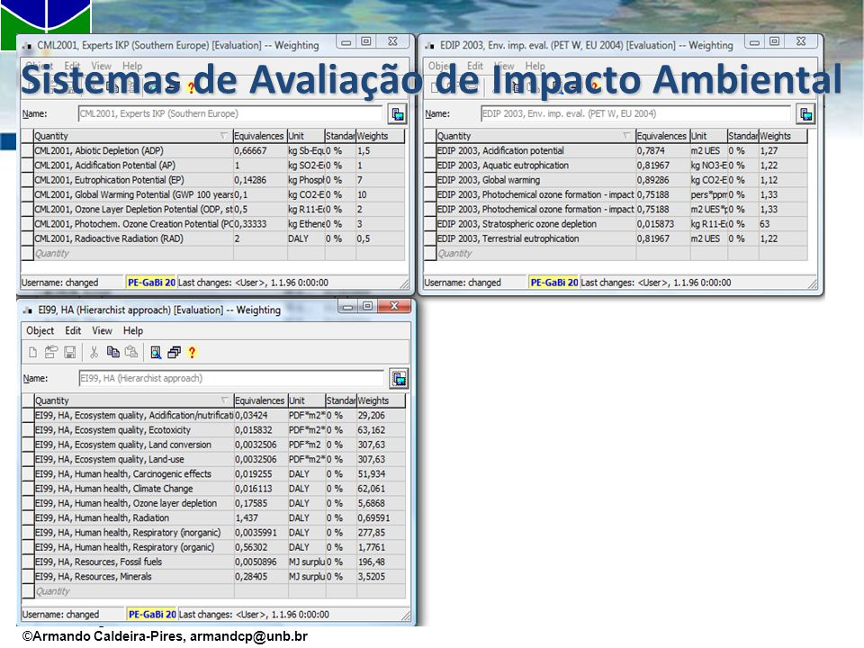 Sistemas de Avaliação de Impacto Ambiental