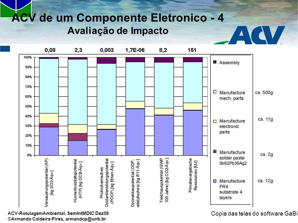 ACV de um Componente Eletronico - 4 Avaliação de Impacto