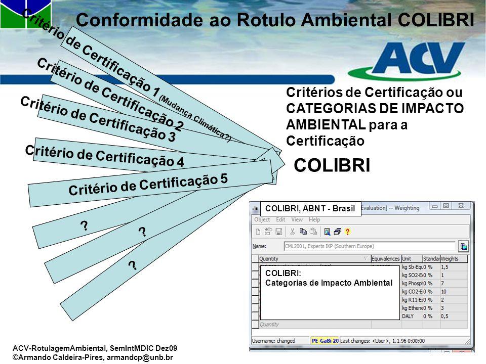 Conformidade ao Rotulo Ambiental COLIBRI