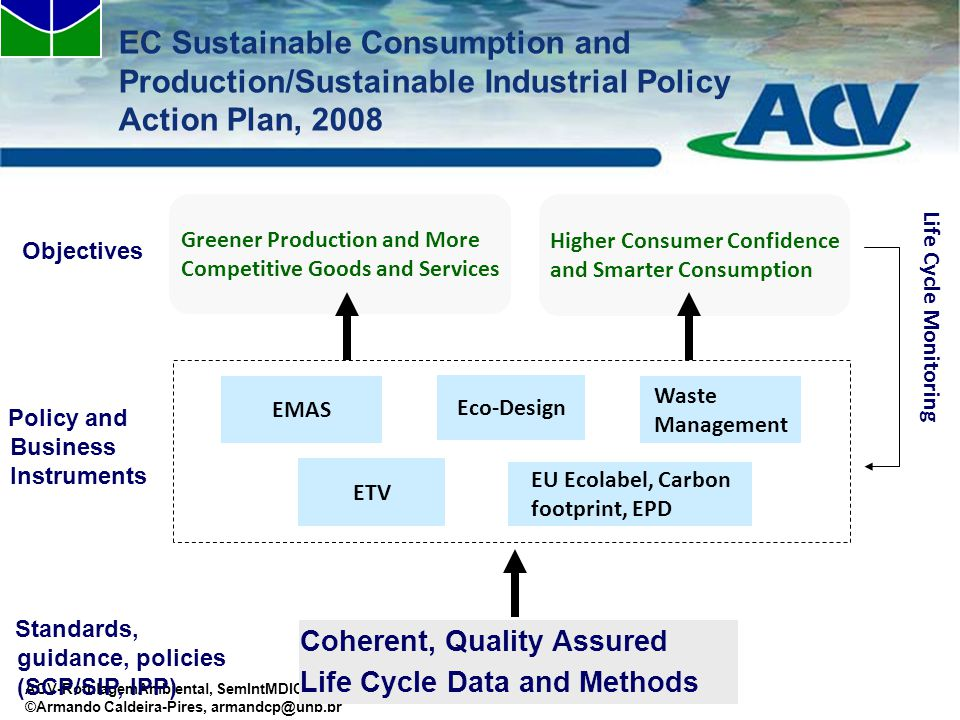 EC Sustainable Consumption and Production/Sustainable Industrial Policy Action Plan, 2008
