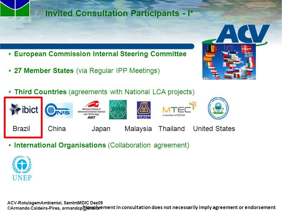 Invited Consultation Participants - I*