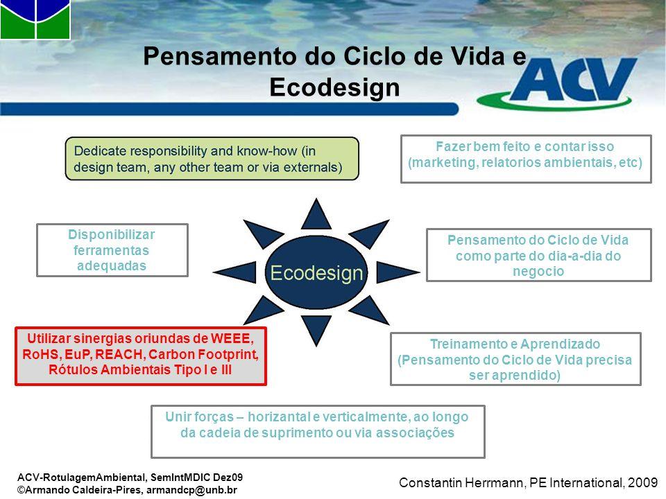 Pensamento do Ciclo de Vida e Ecodesign