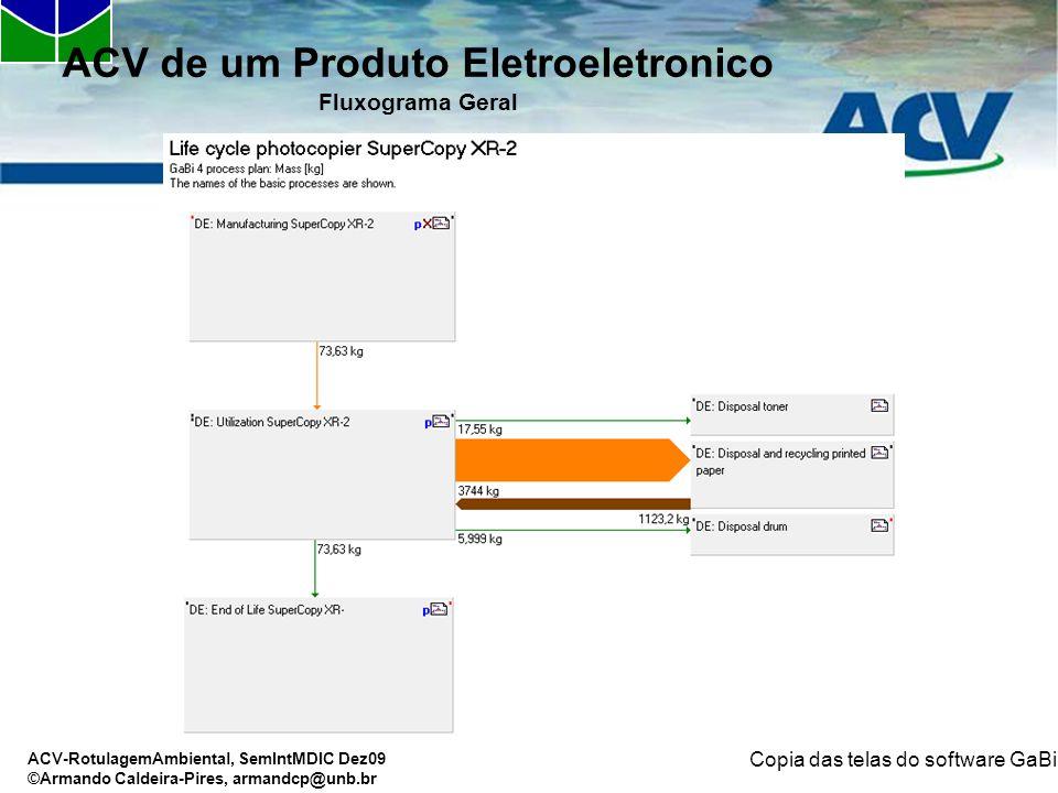 ACV de um Produto Eletroeletronico Fluxograma Geral