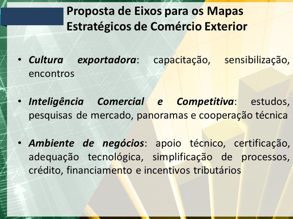 Proposta de Eixos para os Mapas Estratégicos de Comércio Exterior