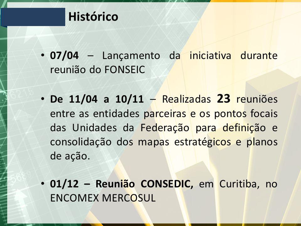 Histórico 07/04 – Lançamento da iniciativa durante reunião do FONSEIC