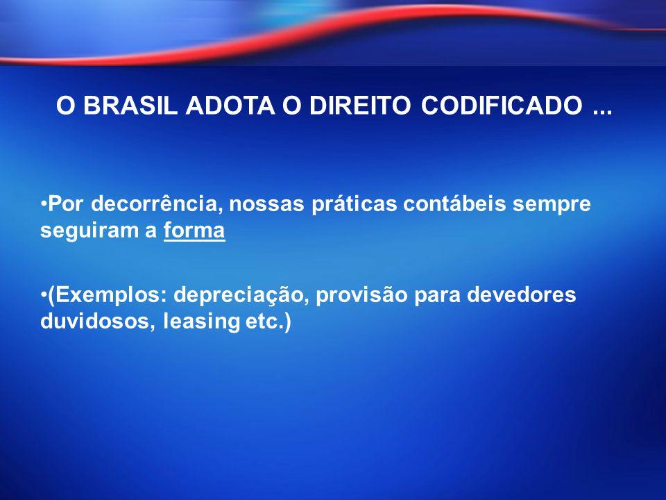 O BRASIL ADOTA O DIREITO CODIFICADO ...