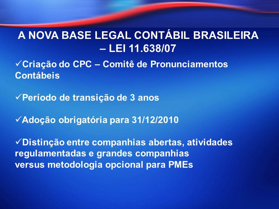 A NOVA BASE LEGAL CONTÁBIL BRASILEIRA – LEI 11.638/07