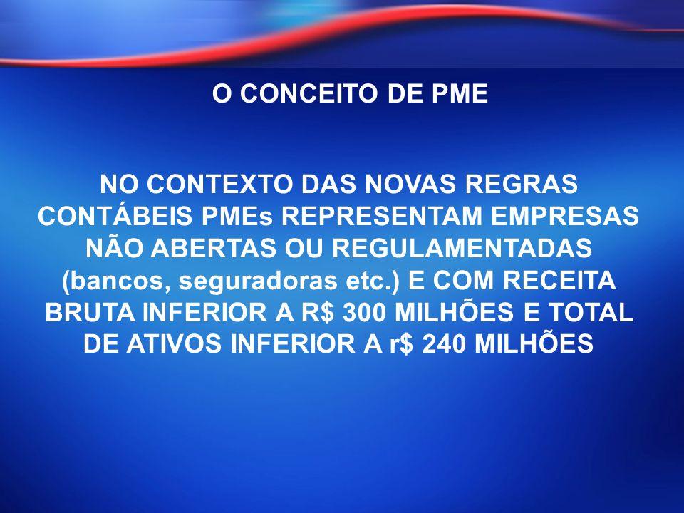 O CONCEITO DE PME
