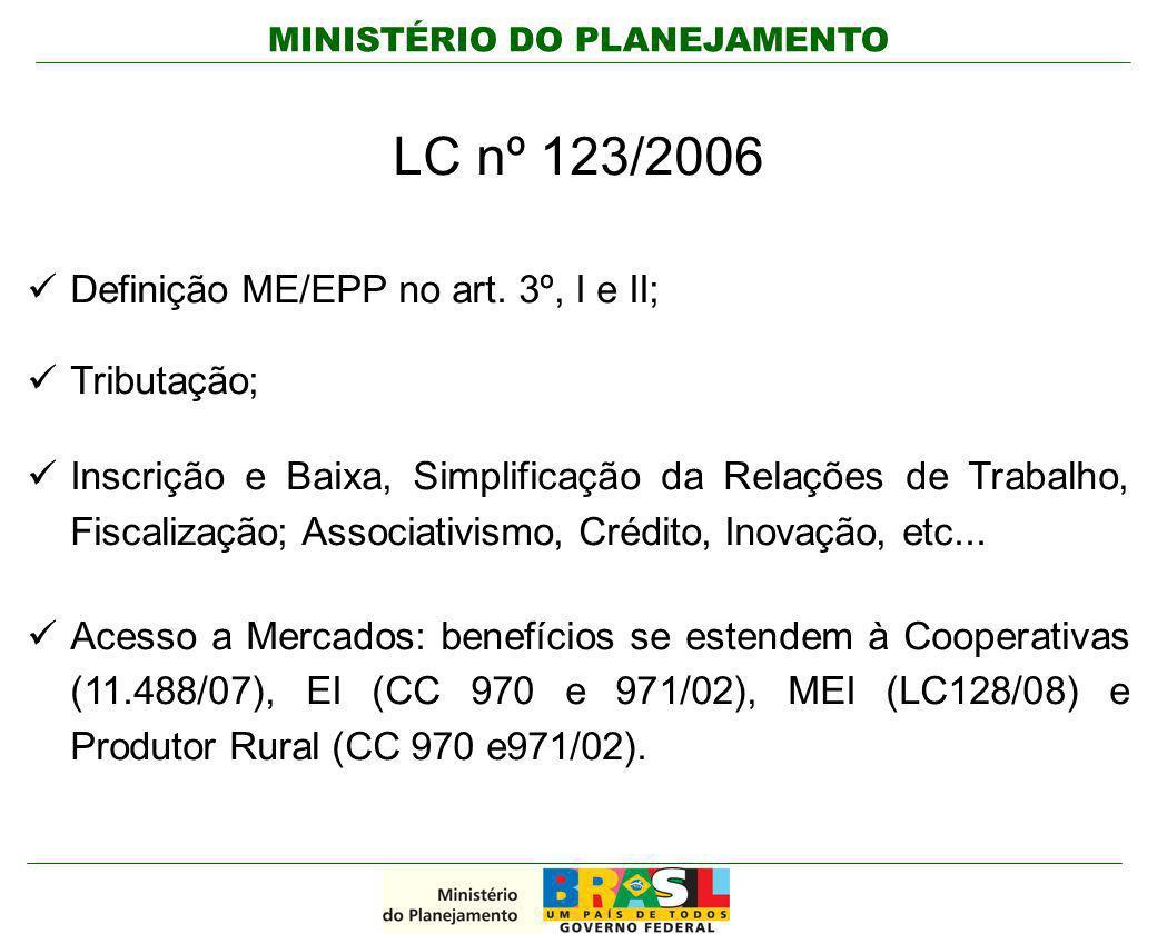 LC nº 123/2006 Definição ME/EPP no art. 3º, I e II; Tributação;