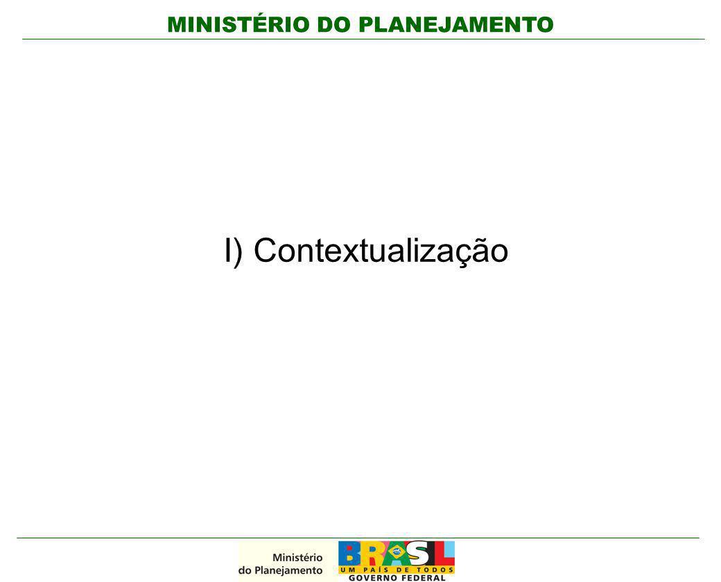 I) Contextualização