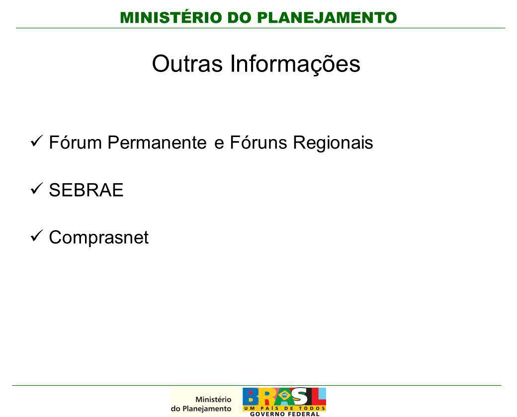 Outras Informações Fórum Permanente e Fóruns Regionais SEBRAE