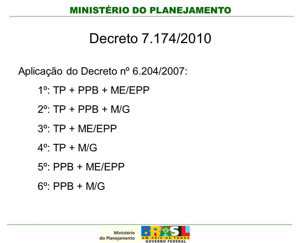 Decreto 7.174/2010 Aplicação do Decreto nº 6.204/2007: