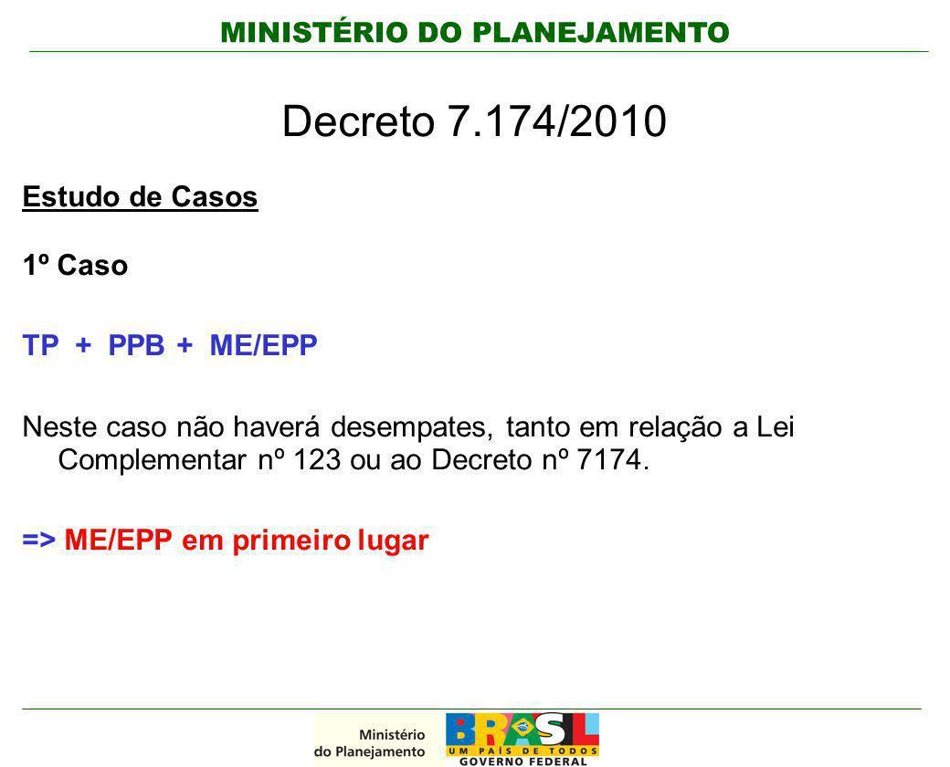 Decreto 7.174/2010 Estudo de Casos 1º Caso TP + PPB + ME/EPP
