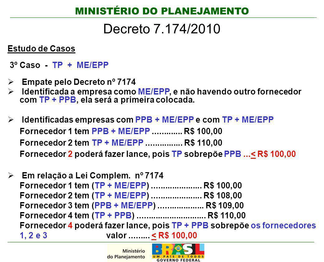 Decreto 7.174/2010 Estudo de Casos 3º Caso - TP + ME/EPP