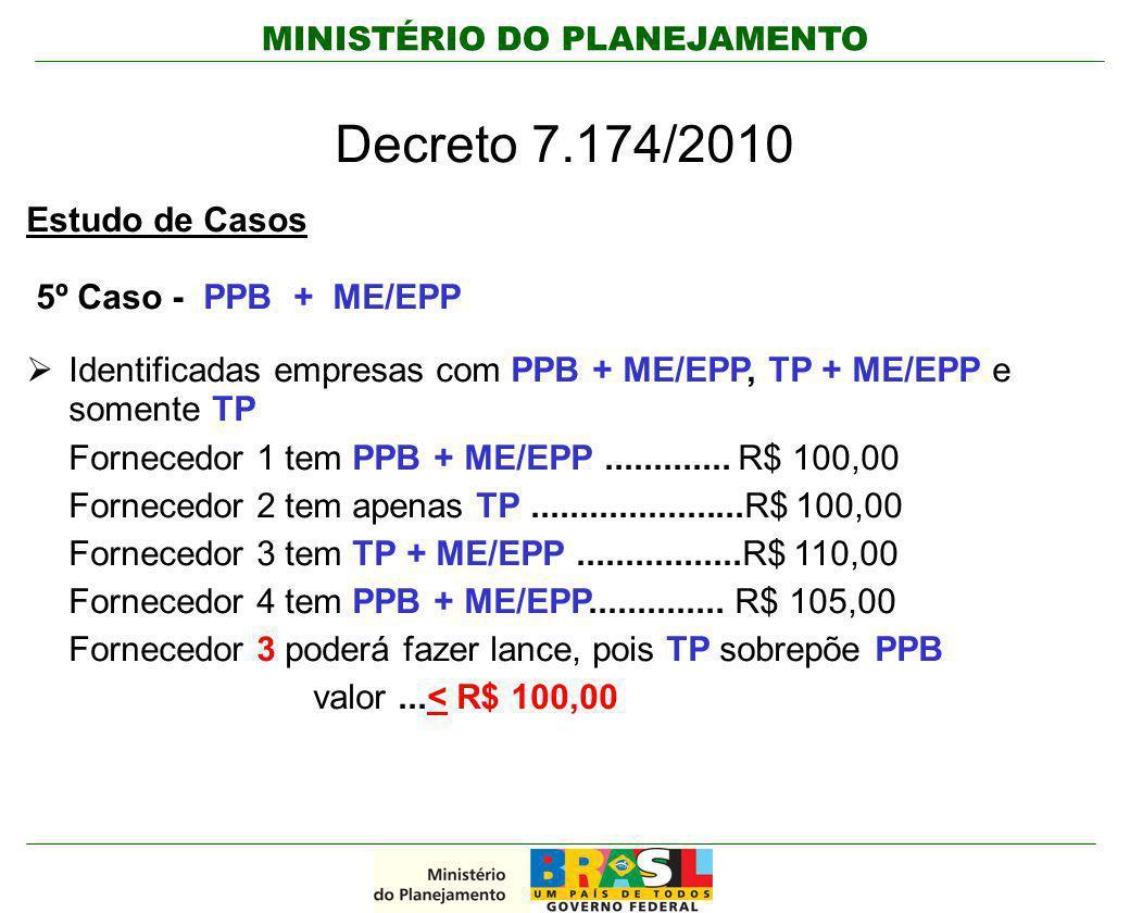 Decreto 7.174/2010 Estudo de Casos 5º Caso - PPB + ME/EPP