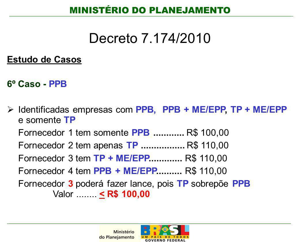 Decreto 7.174/2010 Estudo de Casos 6º Caso - PPB