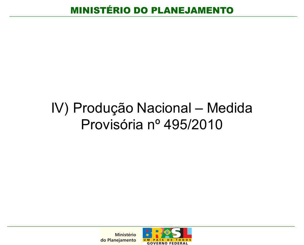 IV) Produção Nacional – Medida Provisória nº 495/2010