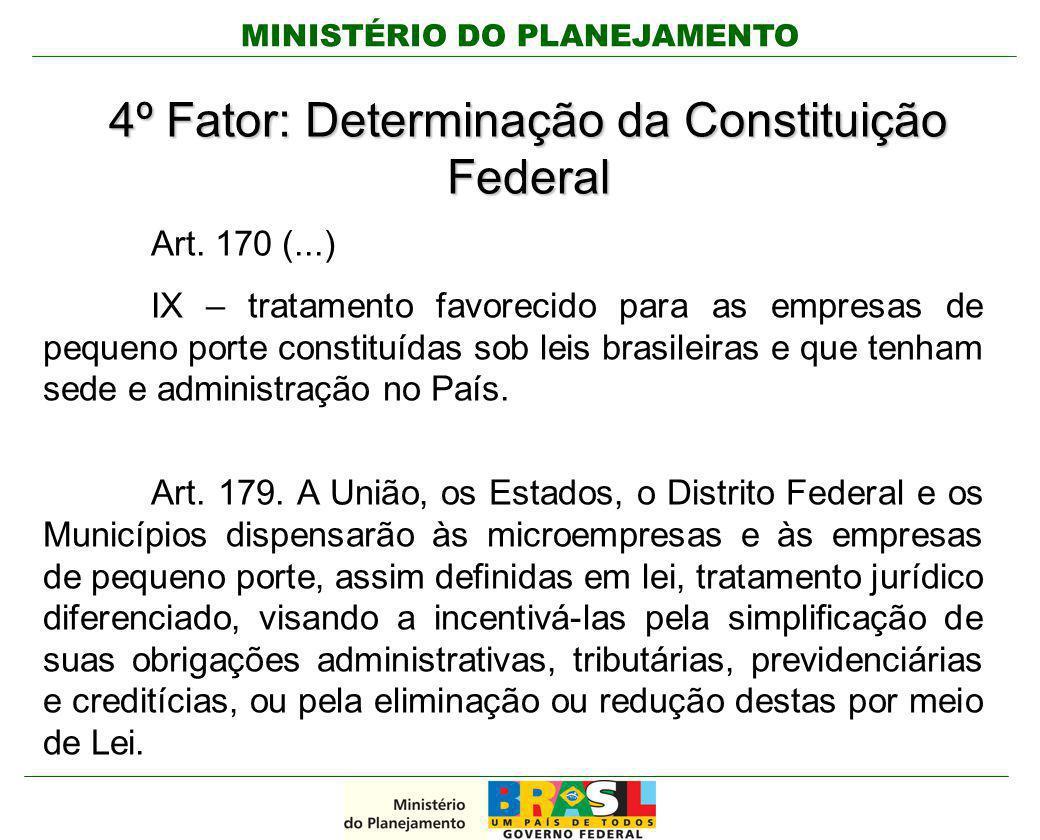 4º Fator: Determinação da Constituição Federal