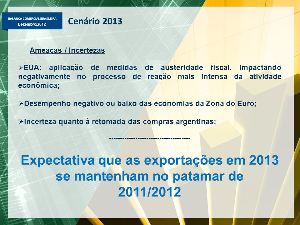 Expectativa que as exportações em 2013 se mantenham no patamar de