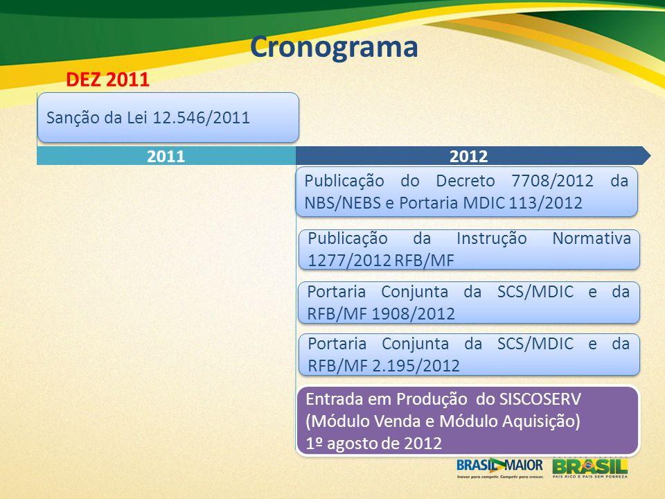Cronograma DEZ 2011 Sanção da Lei 12.546/2011 2011 2012