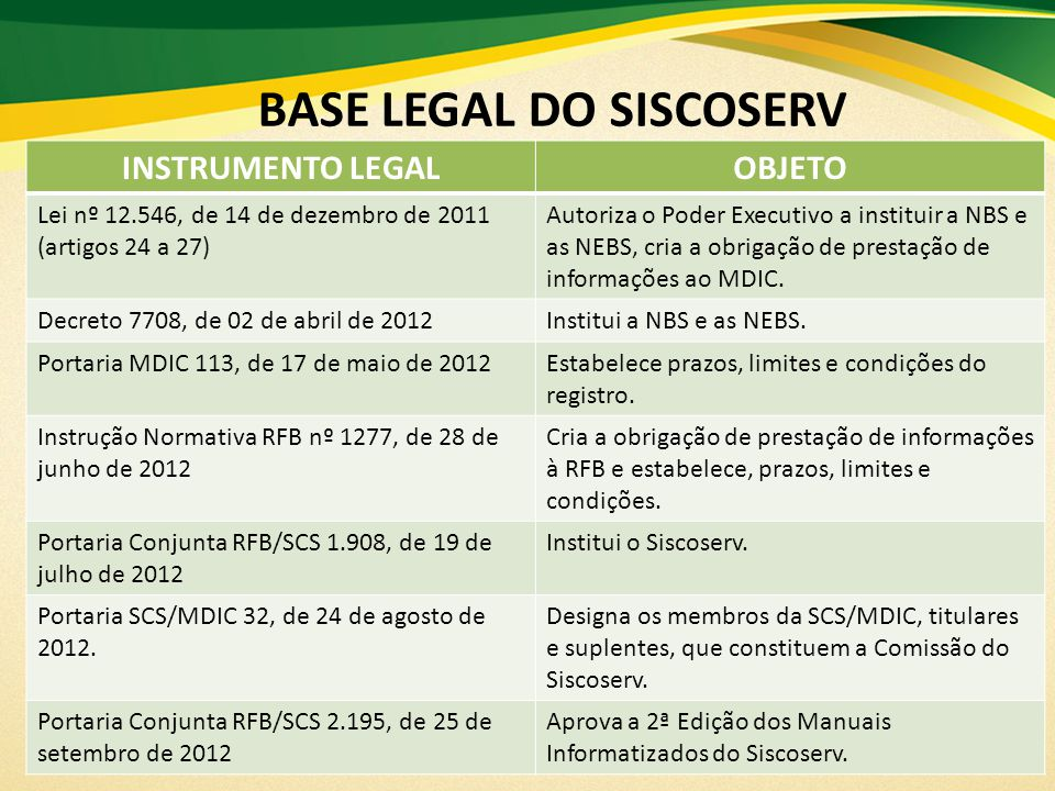 BASE LEGAL DO SISCOSERV
