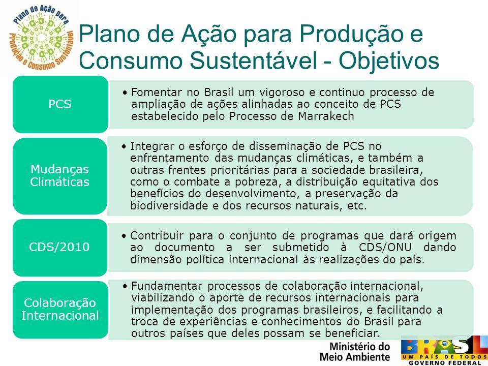 Plano de Ação para Produção e Consumo Sustentável - Objetivos