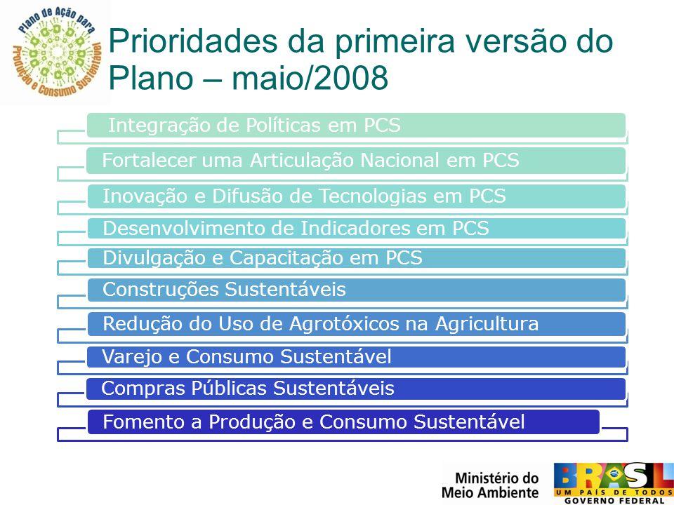 Prioridades da primeira versão do Plano – maio/2008