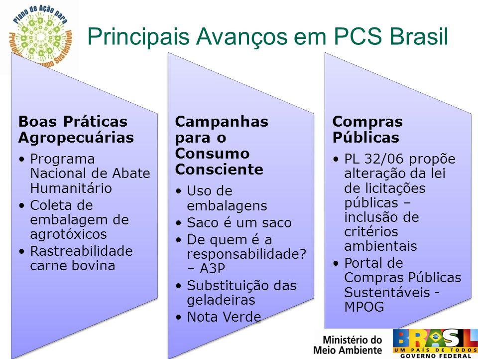 Principais Avanços em PCS Brasil