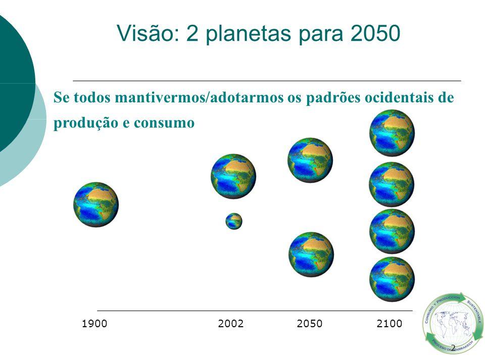 Visão: 2 planetas para 2050 Se todos mantivermos/adotarmos os padrões ocidentais de produção e consumo.