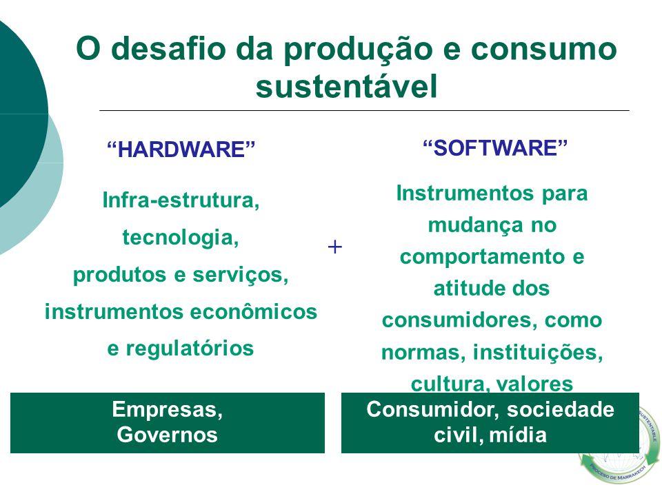 O desafio da produção e consumo sustentável