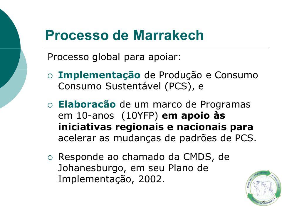 Processo de Marrakech Processo global para apoiar: