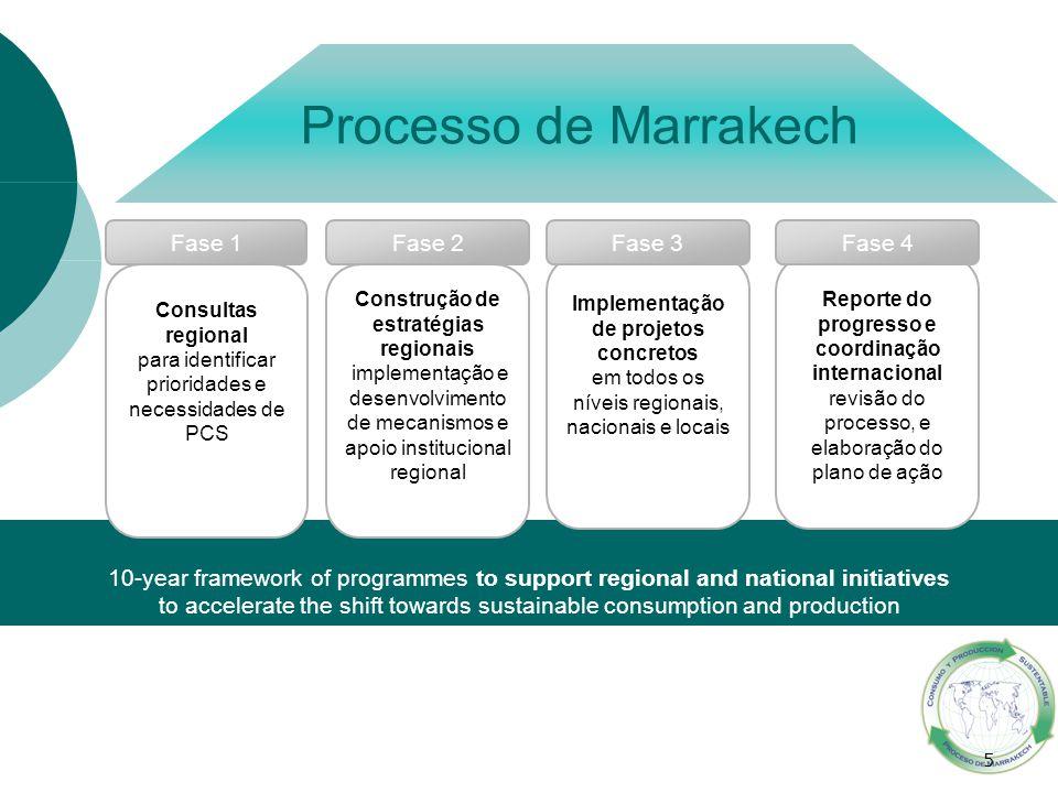 Consultas regional para identificar prioridades e necessidades de PCS