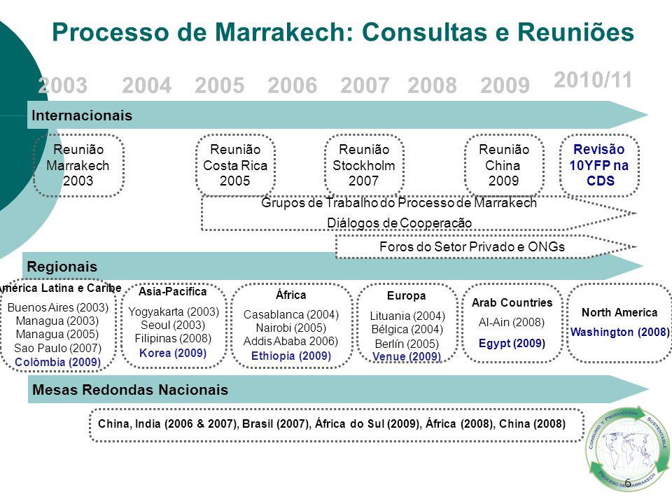 Processo de Marrakech: Consultas e Reuniões