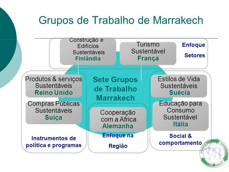 Grupos de Trabalho de Marrakech