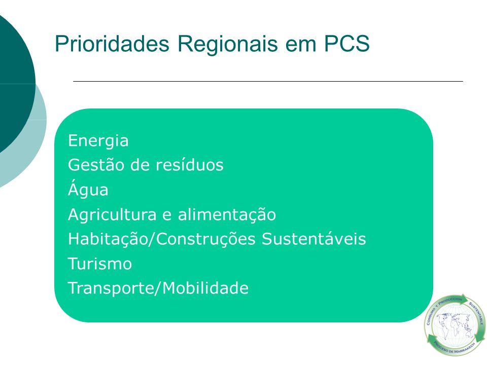 Prioridades Regionais em PCS