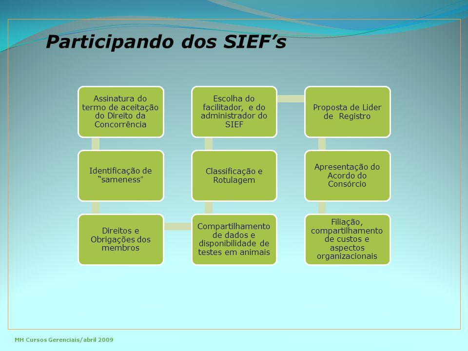 Participando dos SIEF's