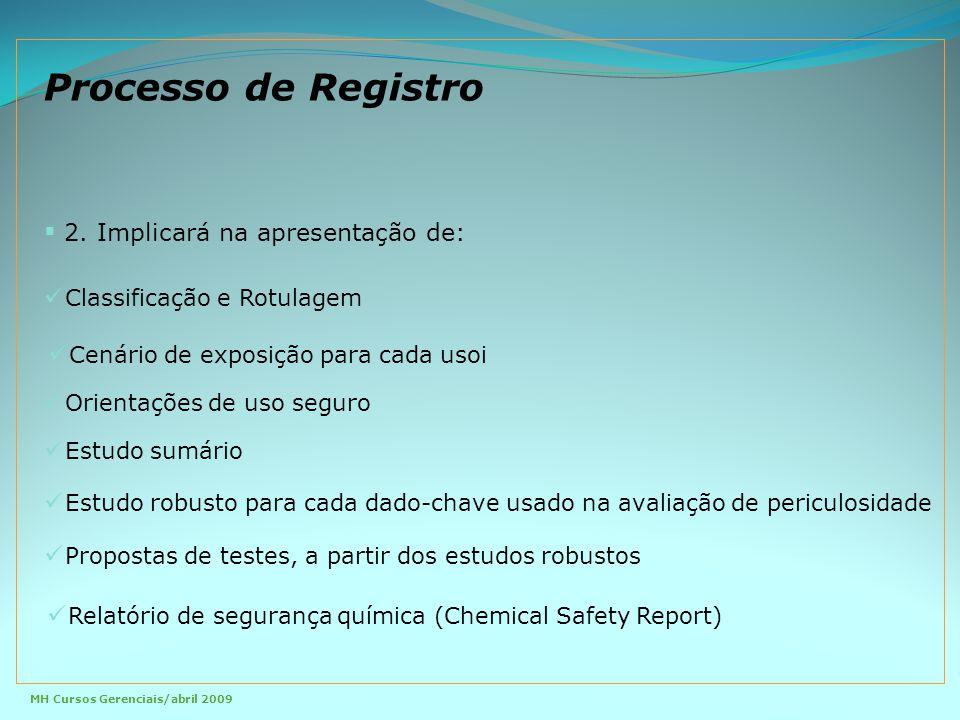 Processo de Registro 2. Implicará na apresentação de: