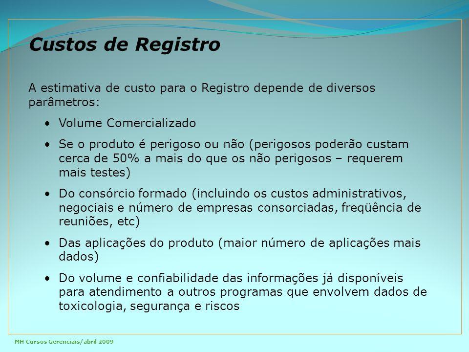 Custos de Registro A estimativa de custo para o Registro depende de diversos parâmetros: Volume Comercializado.